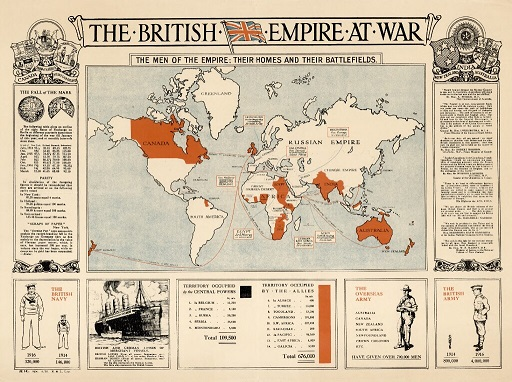 British Empire at War